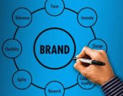 Thủ tục đăng ký bảo hộ thương hiệu độc quyền cho các doanh nghiệp
