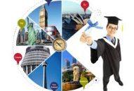 Thủ tục và điều kiện để thành lập trung tâm tư vấn du học